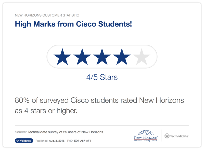 Cisco Certification at New Horizons